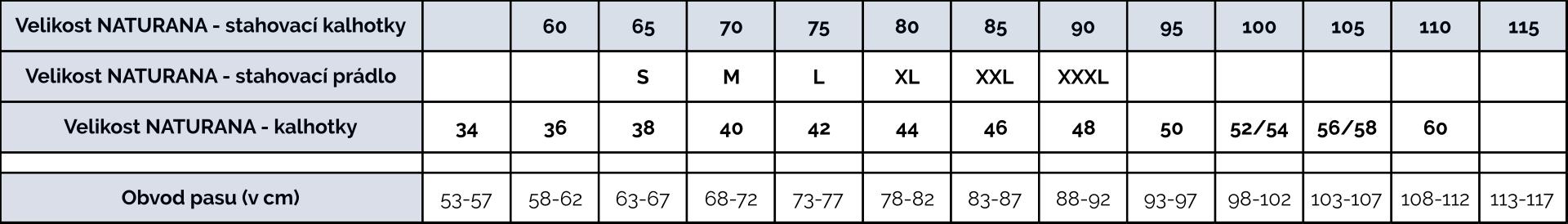 Velikostní tabulka Naturana